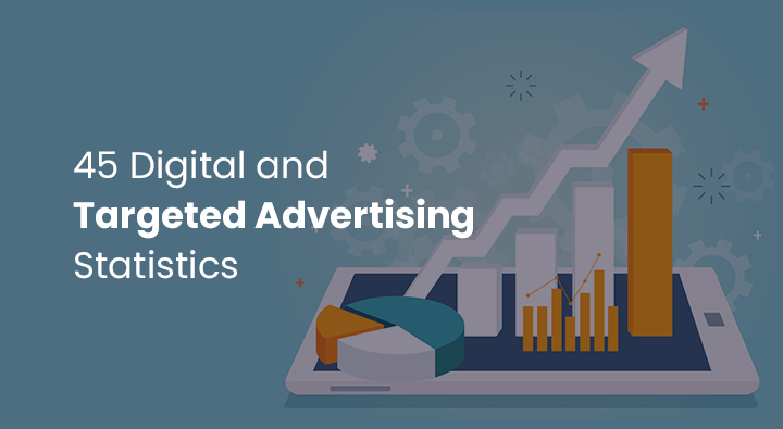 Digital and targeted advertising statistics