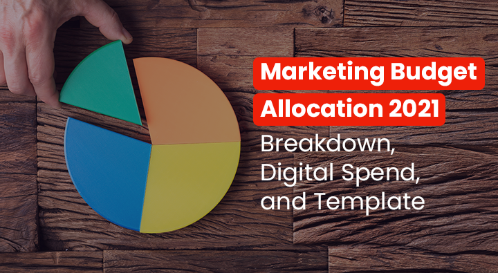 Marketing Budget Allocation 2021 – Breakdown, Digital Spend, and Template